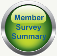 Member Survey Summary